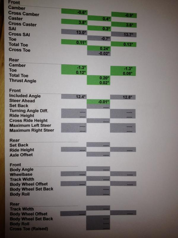 Getting Alignment Done Need Info Land Rover Forums