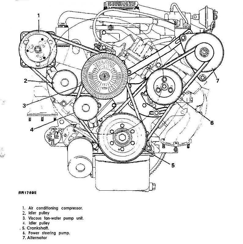 fan belt noise on 87 rrc - land rover forums : land rover ... 2001 range rover engine diagram 2003 range rover engine diagram