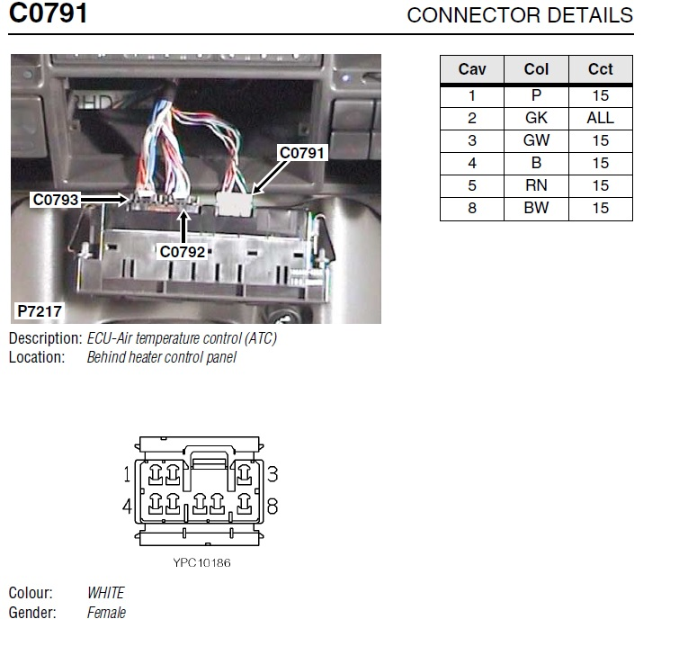 Land Rover Discovery 2 Ecu Pinout