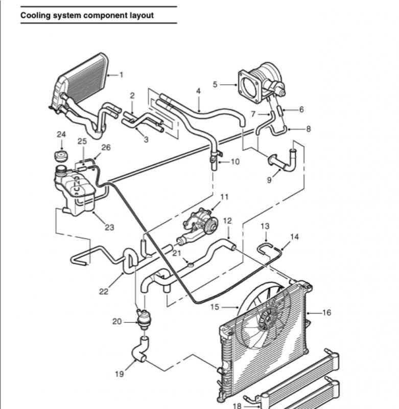 1993 Ford F150 Cooling System Diagram Where Can Coolant Leak From