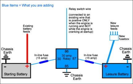 2 battery    winch       wiring    question  Land    Rover    Forums   Land