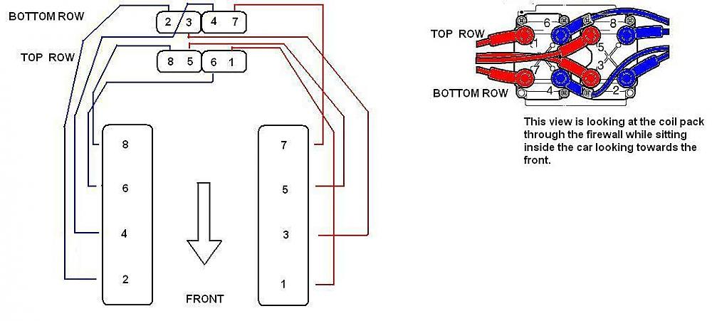 Audio Wiring Diagram 2006 Land Rover. Rover. Auto Wiring Diagrams ...