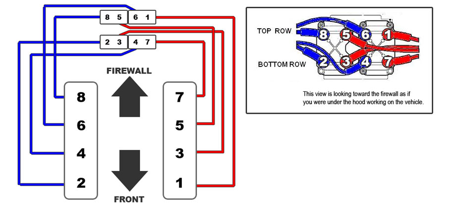 Land Rover Discovery Ignition Wiring Diagram