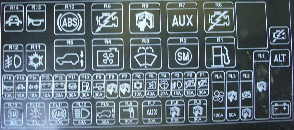 2008 Land Rover Lr2 Fuse Box Diagram