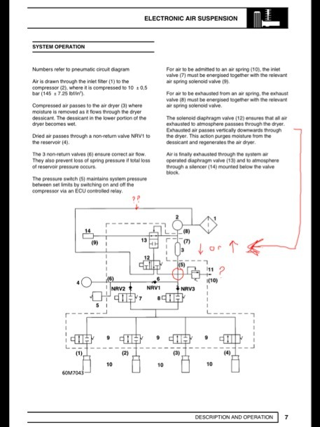 29552d1315864411 eas pneumatic schematic imageuploadedbyautoguide1315864368.967351 eas pneumatic schematic land rover forums land rover and range  at eliteediting.co