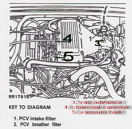 need 3 9v8 engine vacuum hoses scheme land rover forums land rh landroversonly com land rover defender engine diagram range rover evoque engine diagram