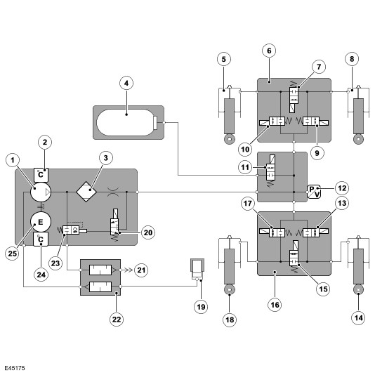 Factory Air pump alternative?-lr3-air-suspension-schematic-block-diagram.jpg