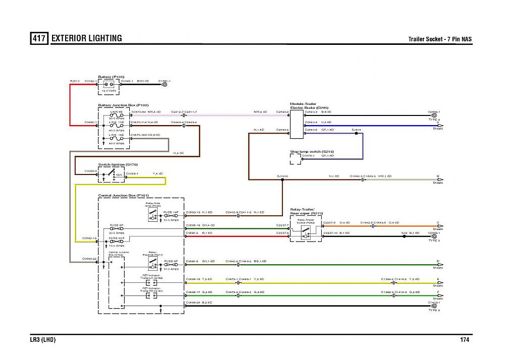 Land Rover Trailer Wiring Diagram - Wiring Diagram Rows on trailer doors, trailer wood, trailer wheels, trailer panels, trailer wire, trailer hubs, trailer winches, trailer accessories, trailer tires, trailer lights, trailer axles, trailer construction, trailer plugs, trailer bathrooms, trailer connectors, trailer jacks, trailer harness, trailer fenders, trailer parts, trailer hitches, trailer brakes, trailer receptacles, trailer frame, utility trailer parts, trailer insulation, trailer service,