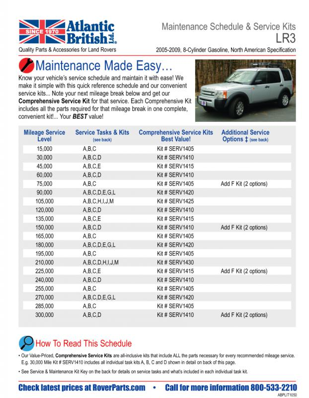 Special Land Rover Tune Up K Miles Land Rover Forums Land - Range rover maintenance schedule