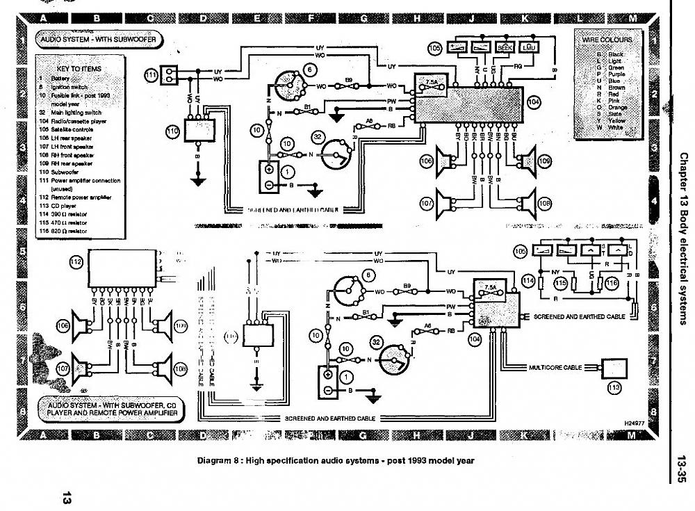 post 93 audio system wiring diagram land rover forums land click image for larger version post93audiowiring jpg views 36093 size 166 5