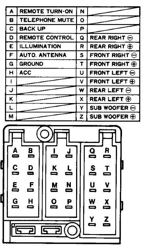 24909d1270433895 aftermarket radio install rrc rrc radio diagram 2 aftermarket radio install, rrc land rover forums land rover p38 harman kardon wiring diagram at gsmportal.co