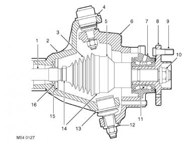 Clunking drivetrain sound - Land Rover Forums : Land Rover