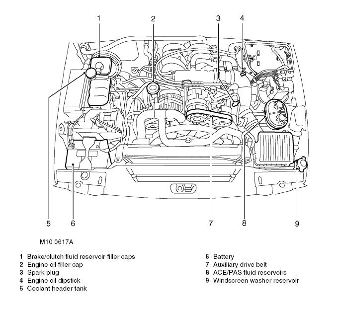 windshield washer fluid reservoir location
